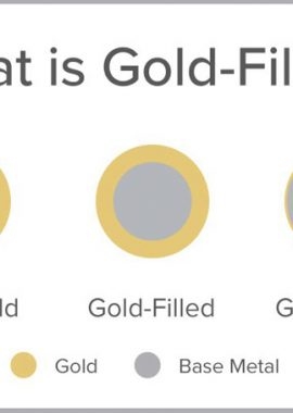 difference between solid gold, gold filled and gold plated jewelry