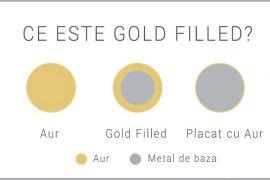 diferenta intre bijuterii din aur, gold filled si placate cu aur